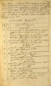 Метрическая запись о рождении Ермила Кострова